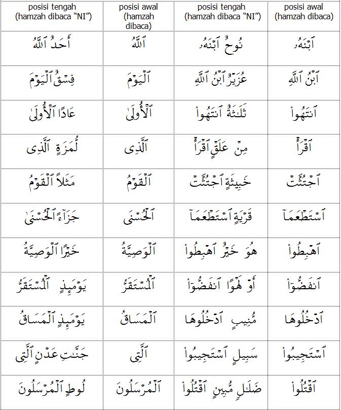 Hamzah Washol Mtq Bina Alqur An