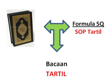 tartil